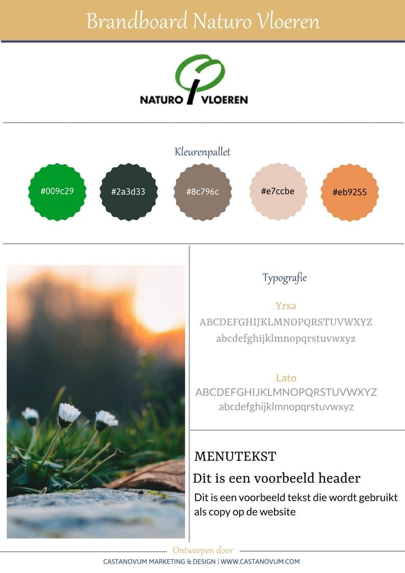 Brandboard Naturo Vloeren Apeldoorn